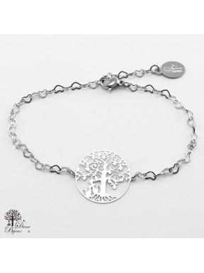 Armband Lebensbaum Edelstahl 21mm